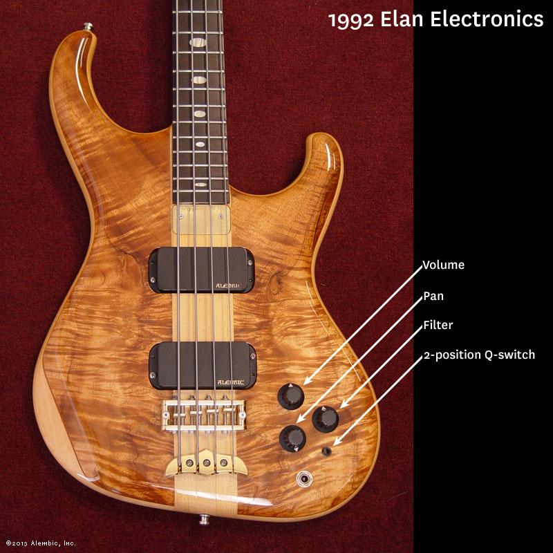 1992 Elan Electronics Layout