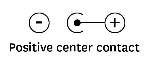 positive center contact