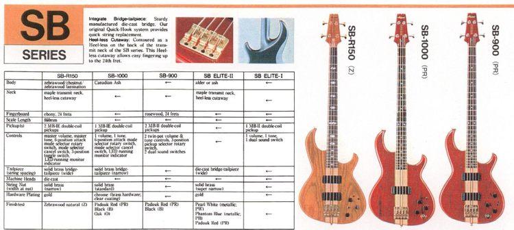 Aria 1984 Pg8