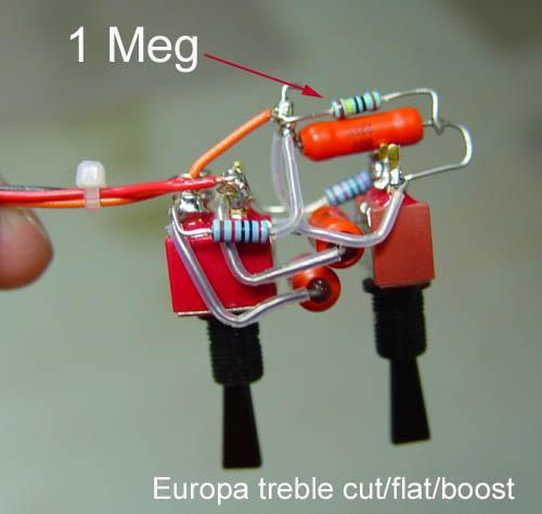1 Meg Europa