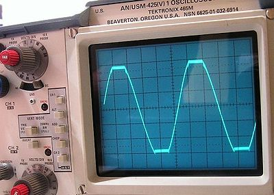 clipping sine wave