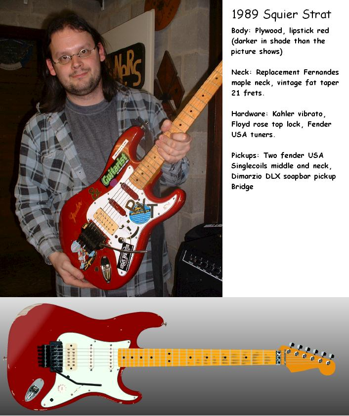 me and my strat