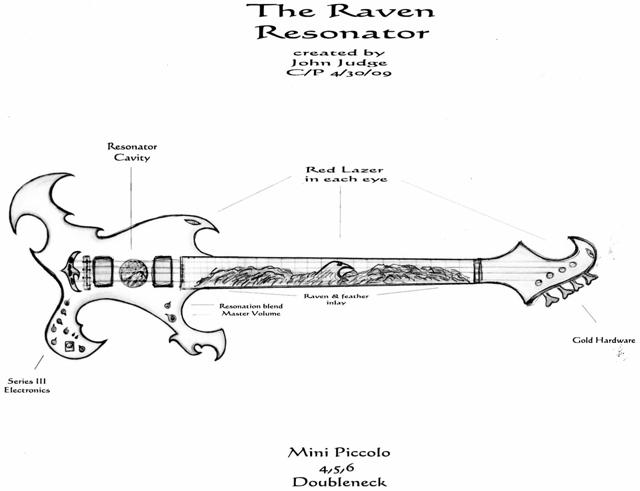 Raven Resonator